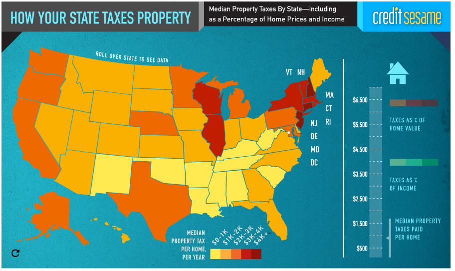 a summary of the estate tax in the united states economics In urban and rural areas, the average effective property tax rate in the united states is fairly consistent for homes valued at $150,000 and $300,000: it varies from 1345% on less expensive homes in rural areas to 1554% on more expensive homes in urban areas.